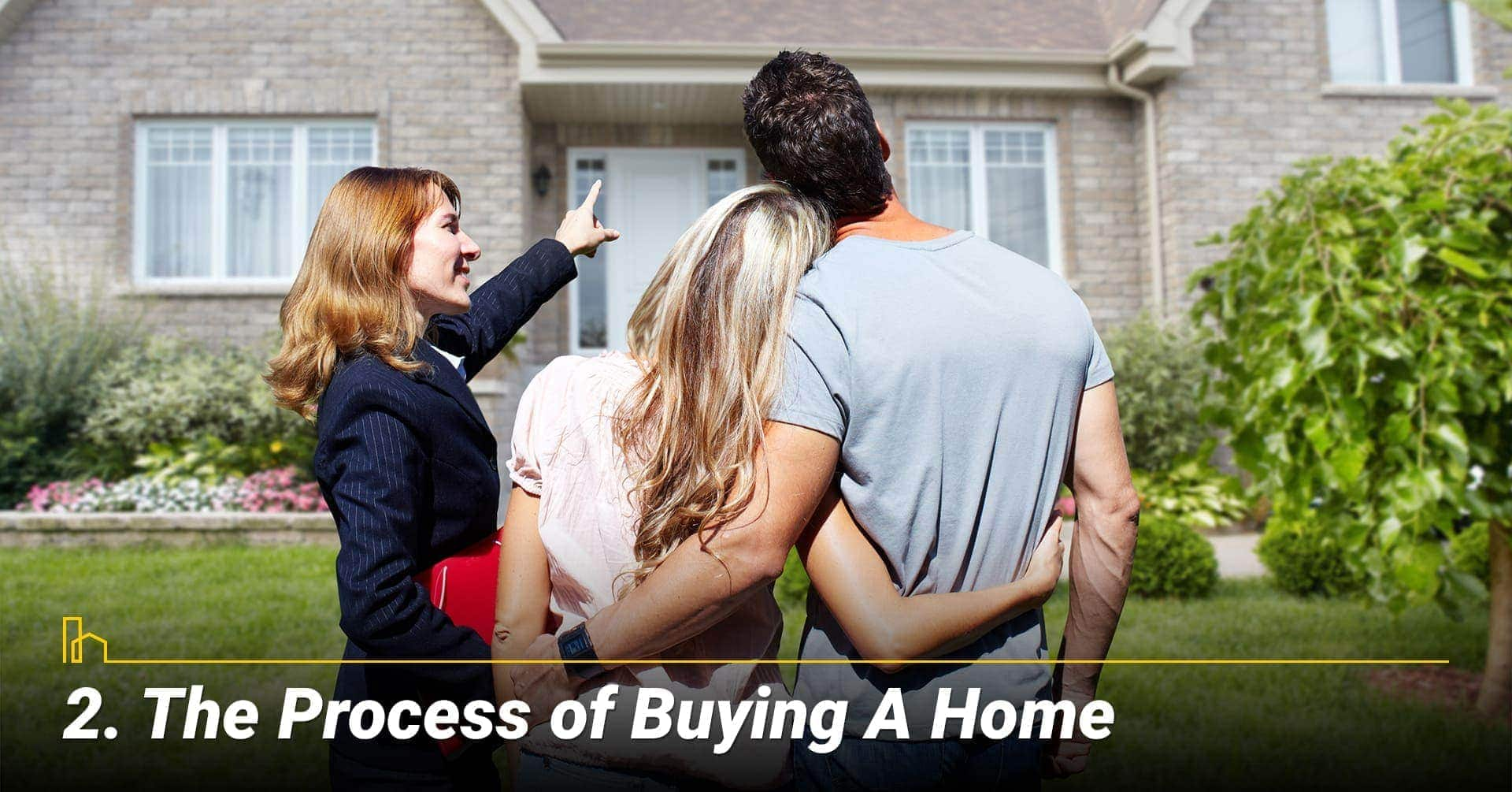 The Process of Buying A Home, steps to buy a home